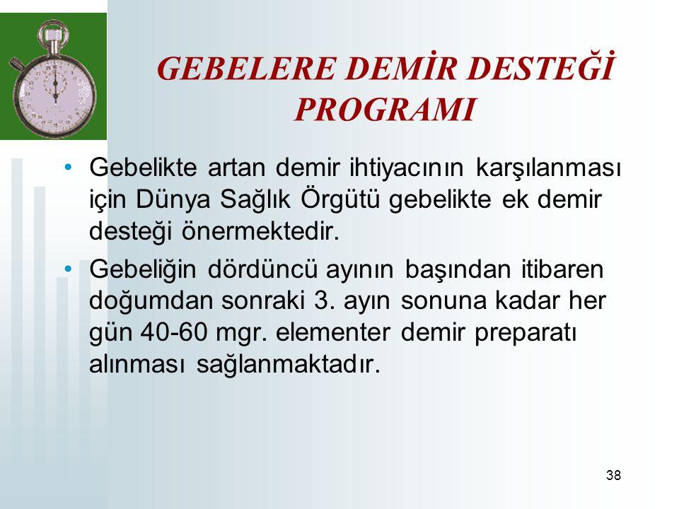 GEBELERE DEMİR DESTEĞİ PROGRAMI