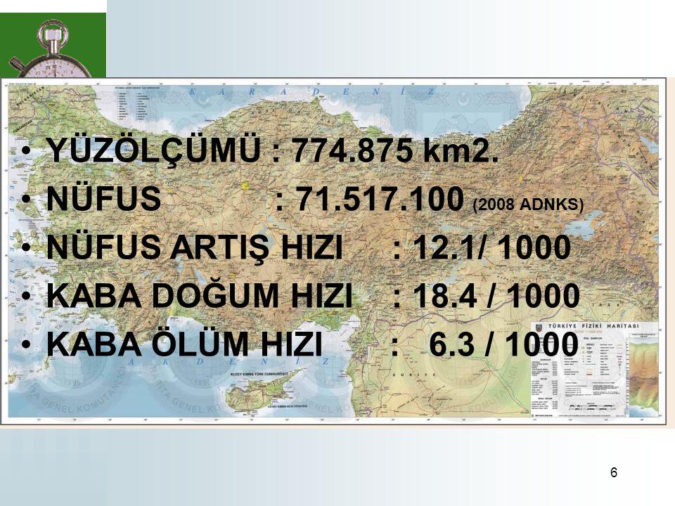 YÜZÖLÇÜMÜ : 774.875 km2. NÜFUS : 71.517.100 (2008 ADNKS)