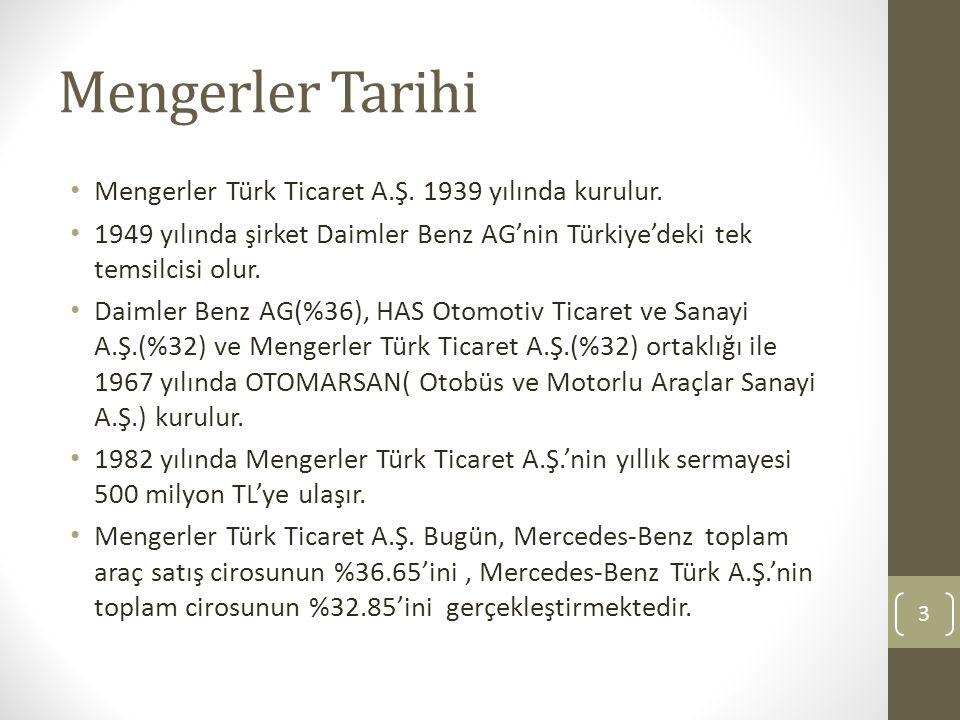 Mengerler Tarihi Mengerler Türk Ticaret A.Ş. 1939 yılında kurulur.