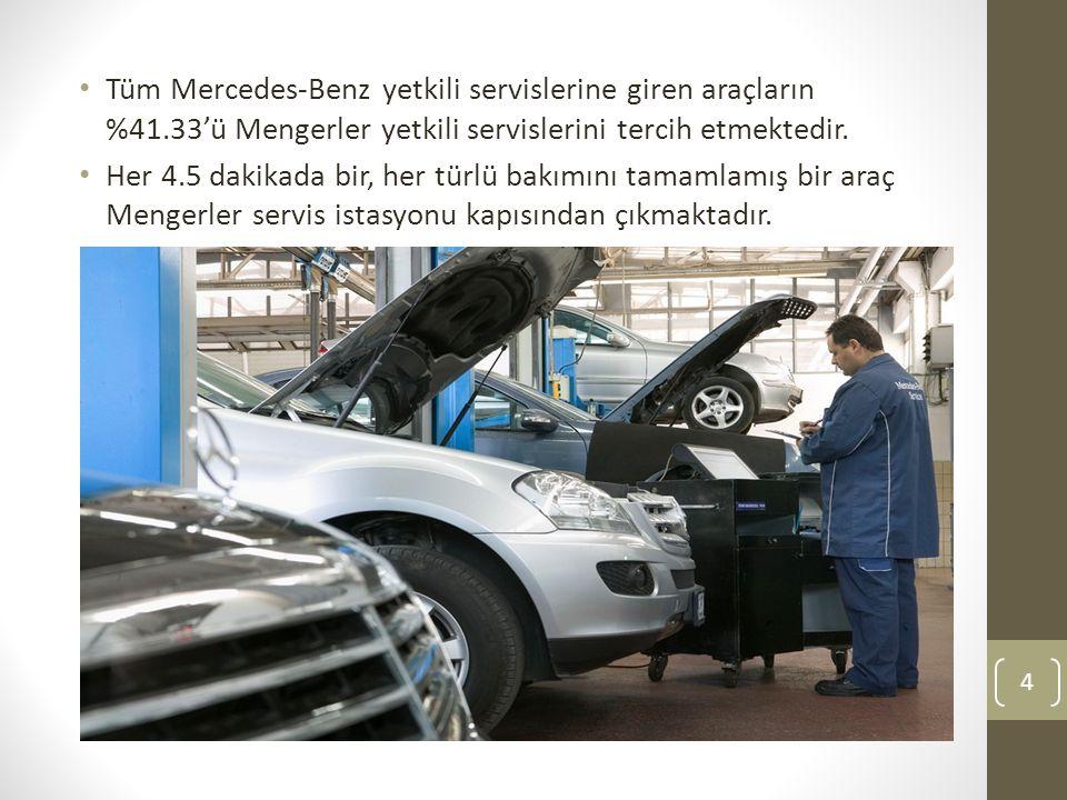 Tüm Mercedes-Benz yetkili servislerine giren araçların %41