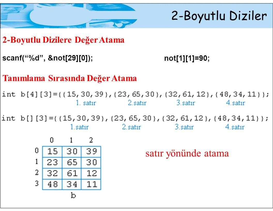 2-Boyutlu Diziler satır yönünde atama 2-Boyutlu Dizilere Değer Atama