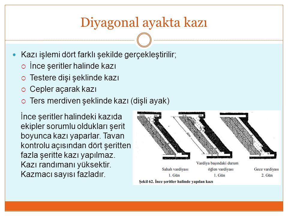 Diyagonal ayakta kazı Kazı işlemi dört farklı şekilde gerçekleştirilir; İnce şeritler halinde kazı.