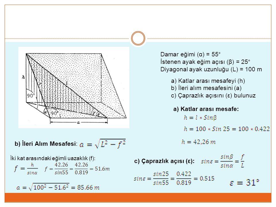İstenen ayak eğim açısı (β) = 25° Diyagonal ayak uzunluğu (L) = 100 m