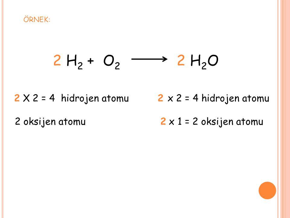 2 H2 + O2 2 H2O 2 oksijen atomu 2 x 1 = 2 oksijen atomu ÖRNEK: