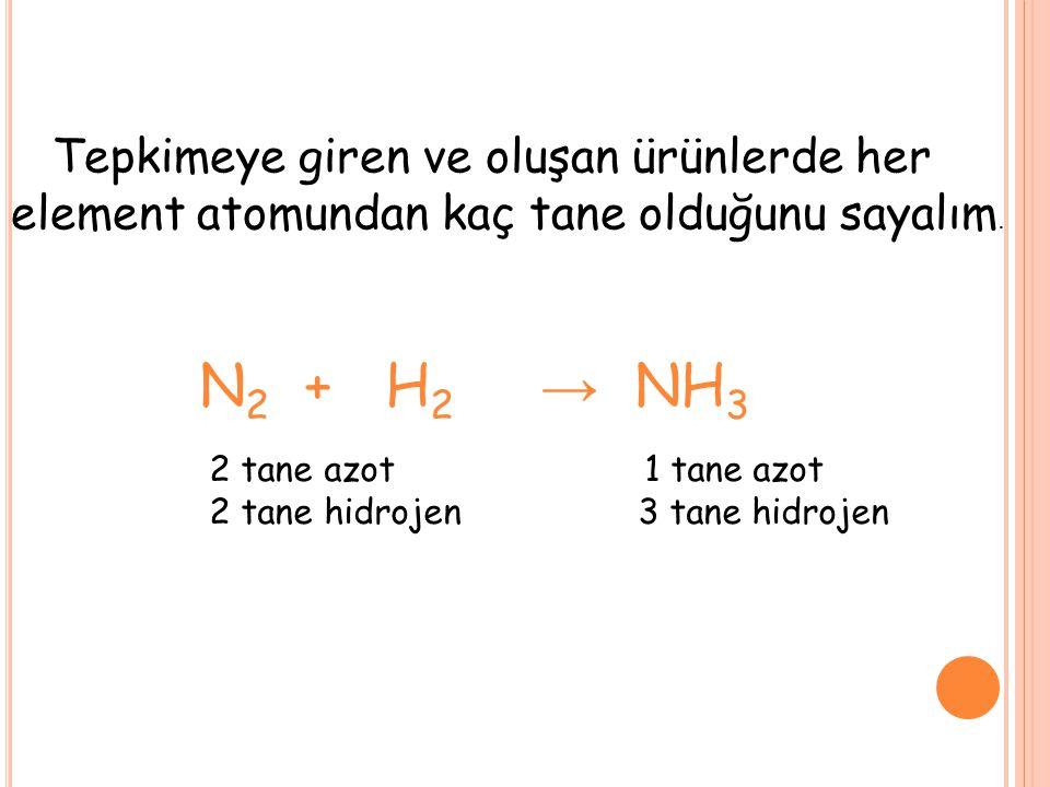 Tepkimeye giren ve oluşan ürünlerde her element atomundan kaç tane olduğunu sayalım.