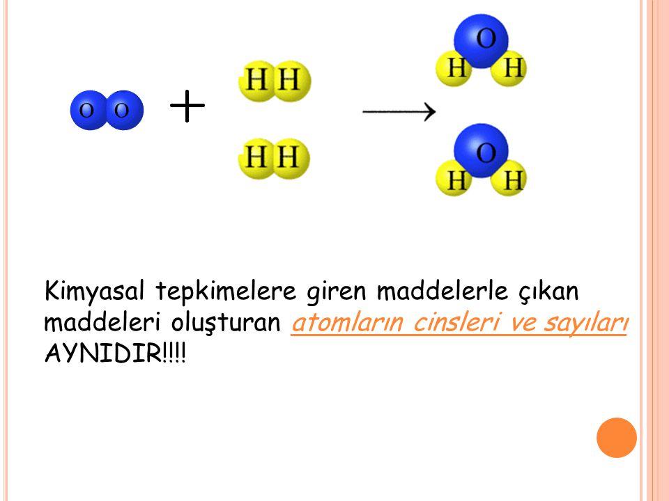 Kimyasal tepkimelere giren maddelerle çıkan maddeleri oluşturan atomların cinsleri ve sayıları