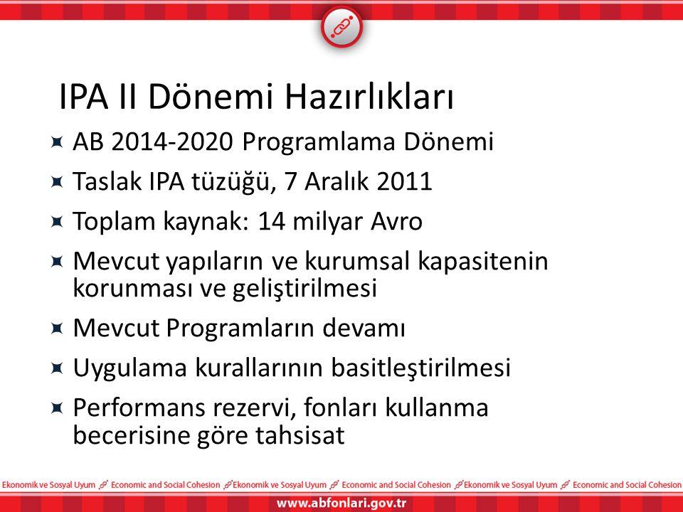 IPA II Dönemi Hazırlıkları