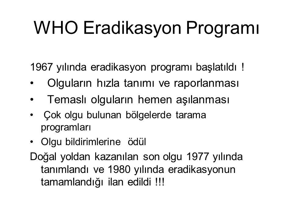 WHO Eradikasyon Programı