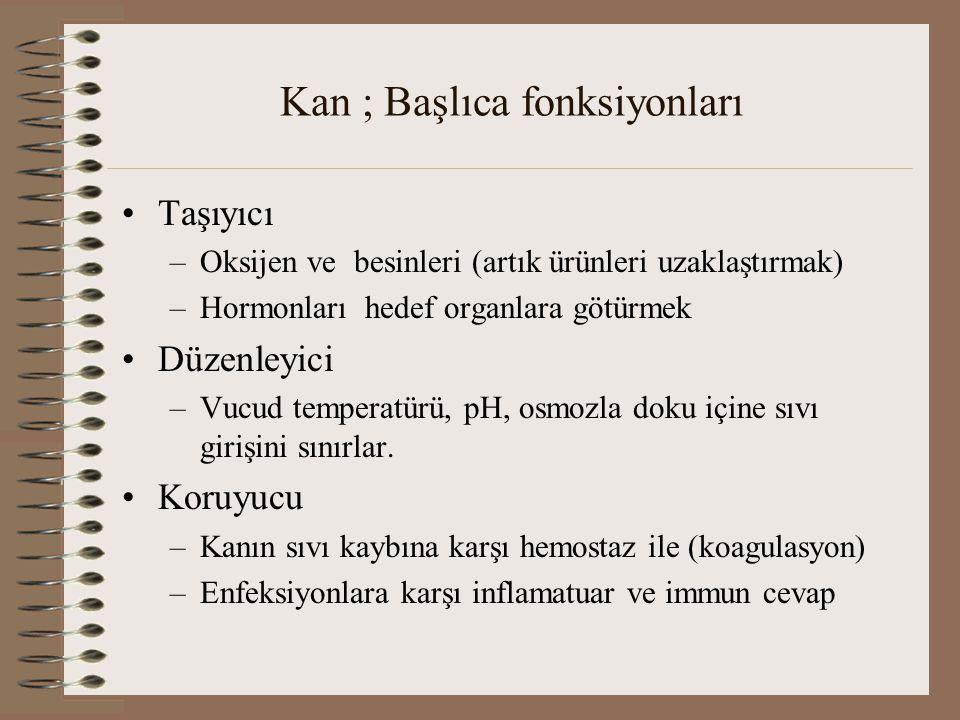 Kan ; Başlıca fonksiyonları