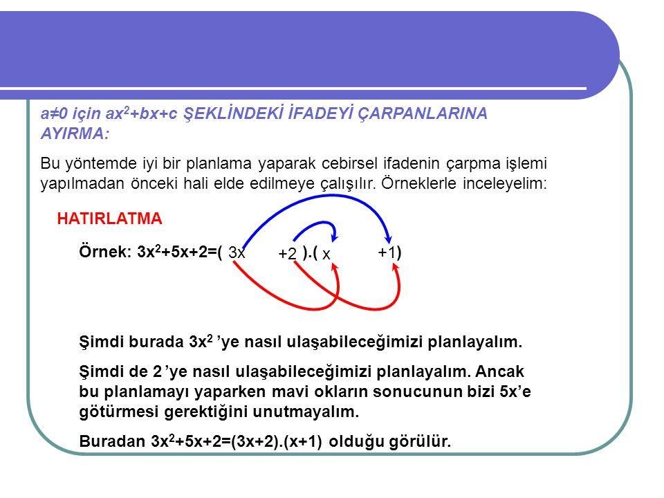 a≠0 için ax2+bx+c ŞEKLİNDEKİ İFADEYİ ÇARPANLARINA AYIRMA: