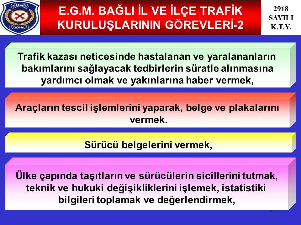 E.G.M. BAĞLI İL VE İLÇE TRAFİK KURULUŞLARININ GÖREVLERİ-2