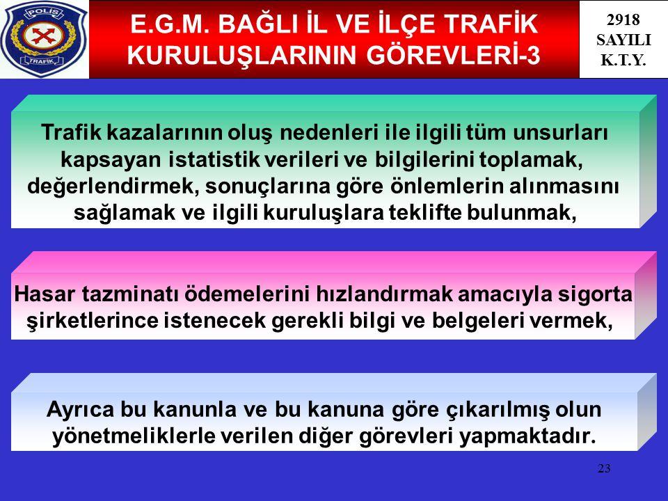 E.G.M. BAĞLI İL VE İLÇE TRAFİK KURULUŞLARININ GÖREVLERİ-3