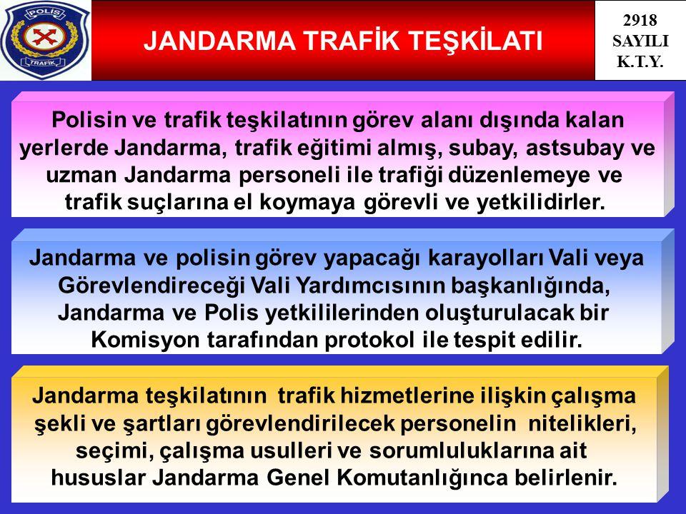 JANDARMA TRAFİK TEŞKİLATI