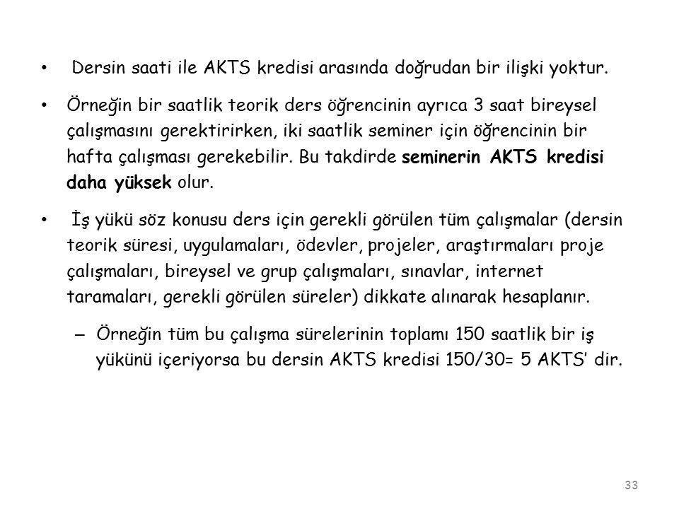 Dersin saati ile AKTS kredisi arasında doğrudan bir ilişki yoktur.