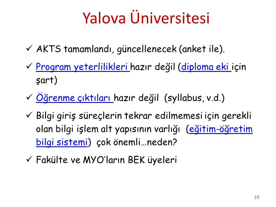 Yalova Üniversitesi AKTS tamamlandı, güncellenecek (anket ile).