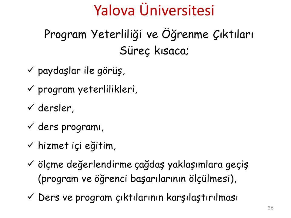 Program Yeterliliği ve Öğrenme Çıktıları Süreç kısaca;