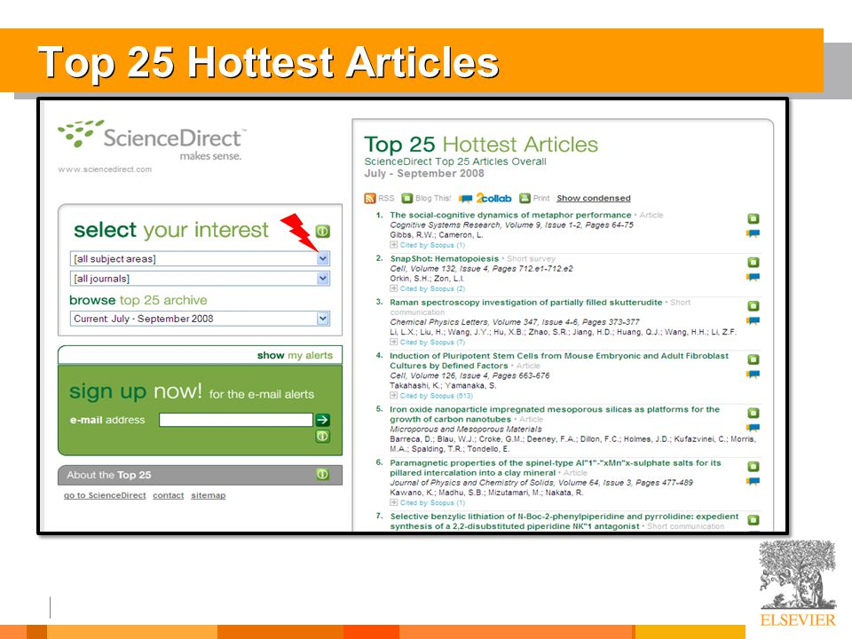 Top 25 Hottest Articles
