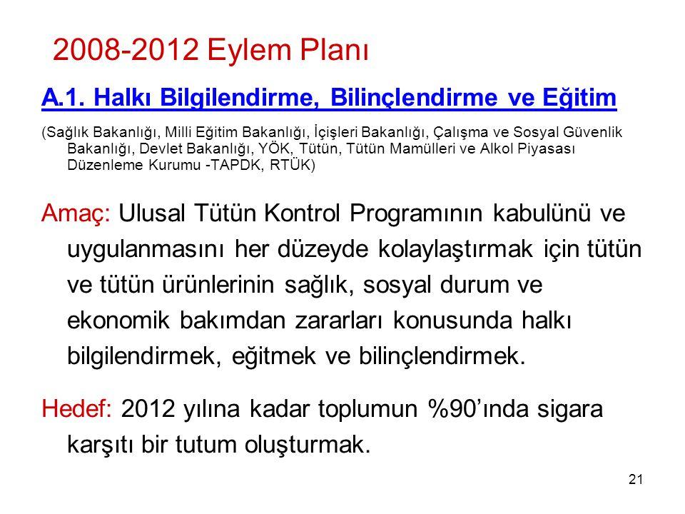 2008-2012 Eylem Planı A.1. Halkı Bilgilendirme, Bilinçlendirme ve Eğitim.