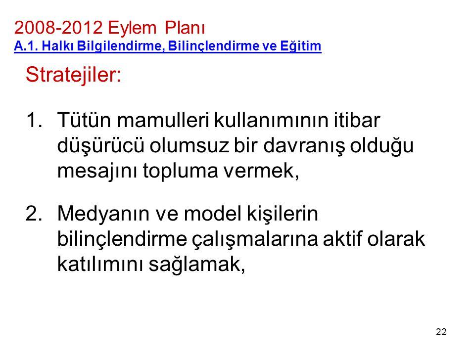 2008-2012 Eylem Planı A.1. Halkı Bilgilendirme, Bilinçlendirme ve Eğitim