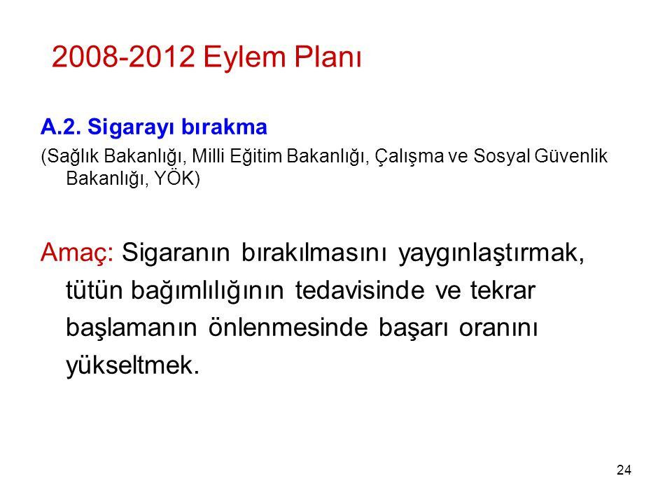 2008-2012 Eylem Planı A.2. Sigarayı bırakma. (Sağlık Bakanlığı, Milli Eğitim Bakanlığı, Çalışma ve Sosyal Güvenlik Bakanlığı, YÖK)