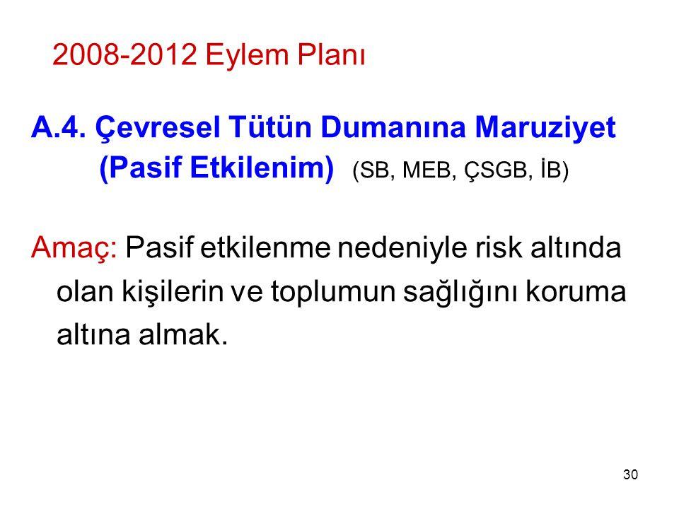 2008-2012 Eylem Planı A.4. Çevresel Tütün Dumanına Maruziyet (Pasif Etkilenim) (SB, MEB, ÇSGB, İB)