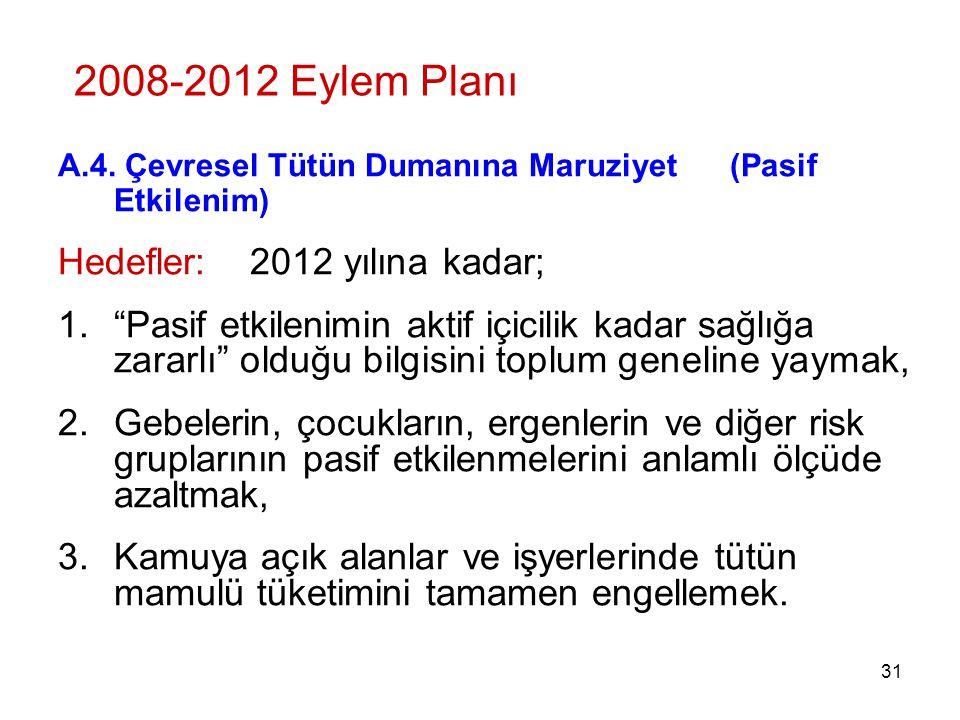2008-2012 Eylem Planı Hedefler: 2012 yılına kadar;