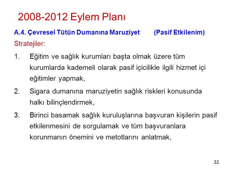 2008-2012 Eylem Planı Stratejiler: