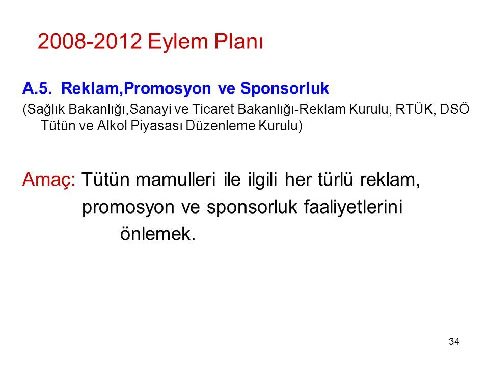 2008-2012 Eylem Planı A.5. Reklam,Promosyon ve Sponsorluk.