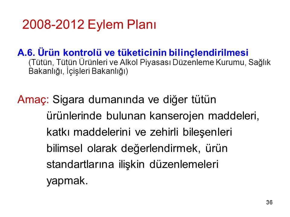 2008-2012 Eylem Planı