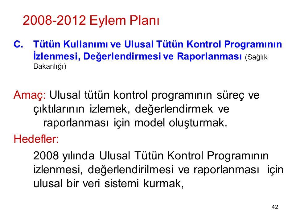 2008-2012 Eylem Planı C. Tütün Kullanımı ve Ulusal Tütün Kontrol Programının İzlenmesi, Değerlendirmesi ve Raporlanması (Sağlık Bakanlığı)