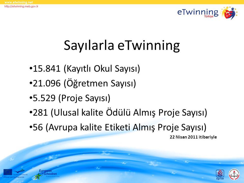 Sayılarla eTwinning 15.841 (Kayıtlı Okul Sayısı)
