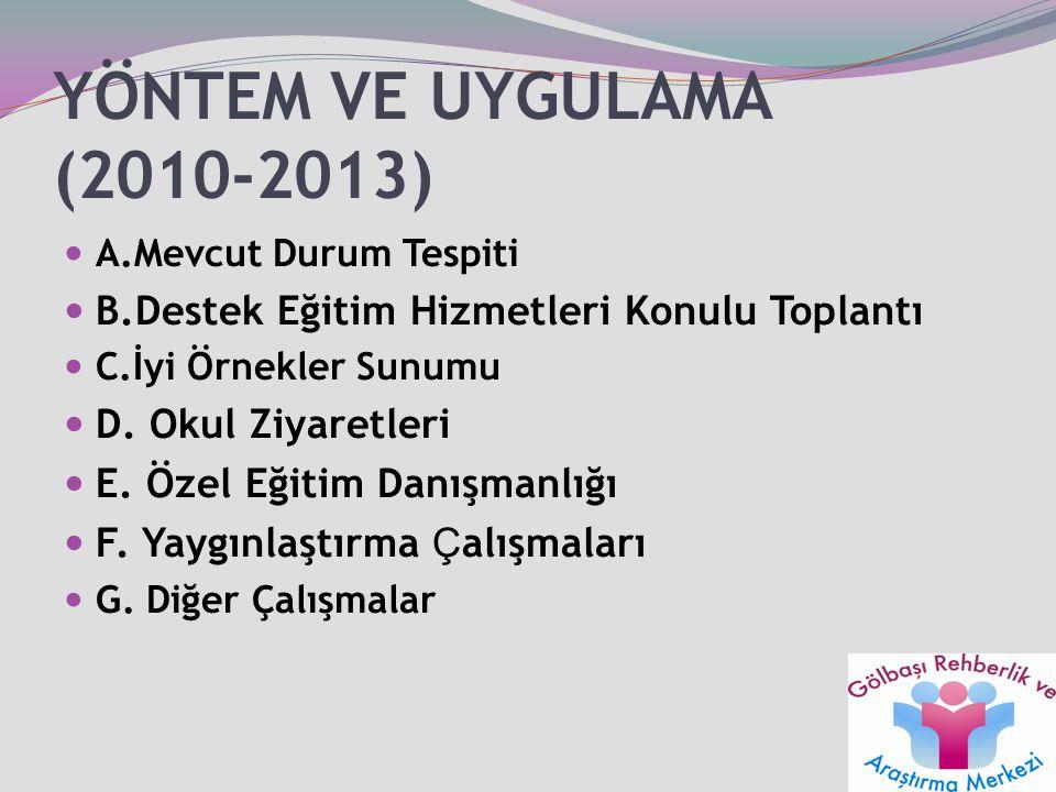 YÖNTEM VE UYGULAMA (2010-2013) A.Mevcut Durum Tespiti. B.Destek Eğitim Hizmetleri Konulu Toplantı.