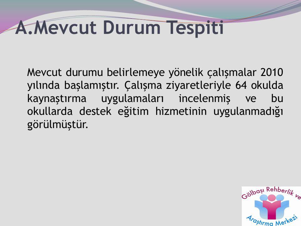 A.Mevcut Durum Tespiti