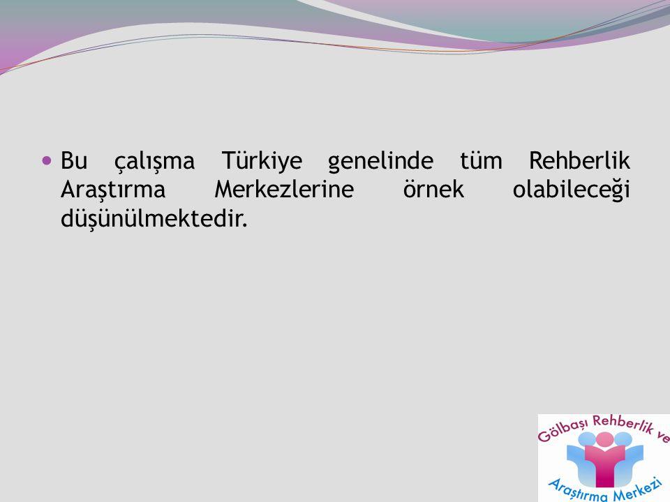Bu çalışma Türkiye genelinde tüm Rehberlik Araştırma Merkezlerine örnek olabileceği düşünülmektedir.