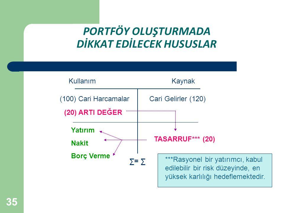 PORTFÖY OLUŞTURMADA DİKKAT EDİLECEK HUSUSLAR