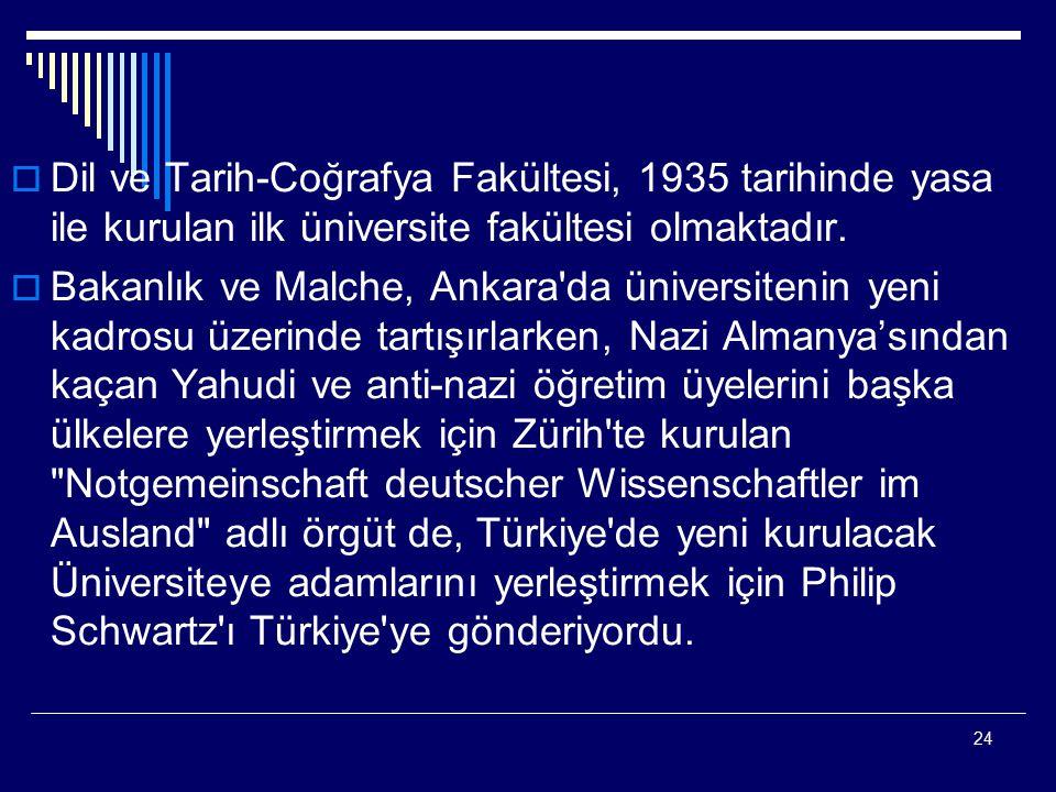 Dil ve Tarih-Coğrafya Fakültesi, 1935 tarihinde yasa ile kurulan ilk üniversite fakültesi olmaktadır.