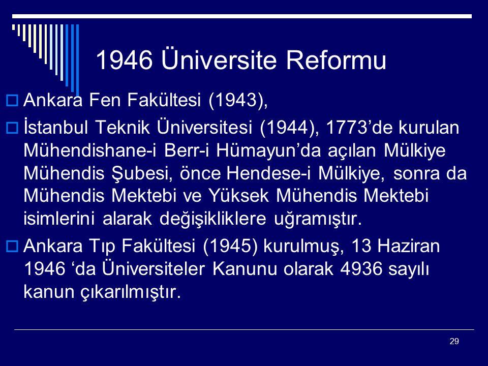 1946 Üniversite Reformu Ankara Fen Fakültesi (1943),