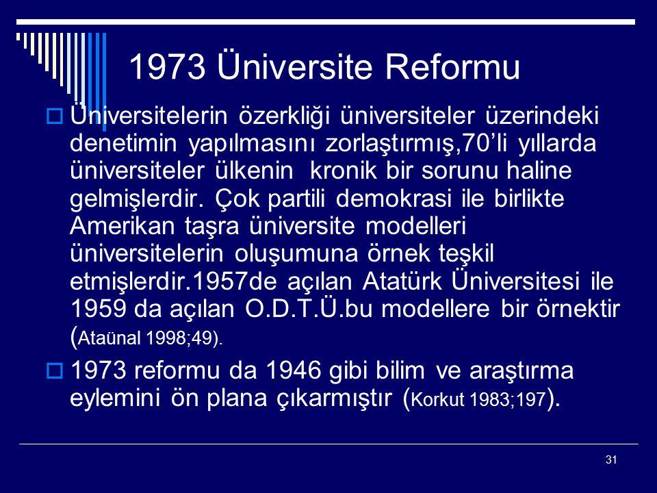 1973 Üniversite Reformu