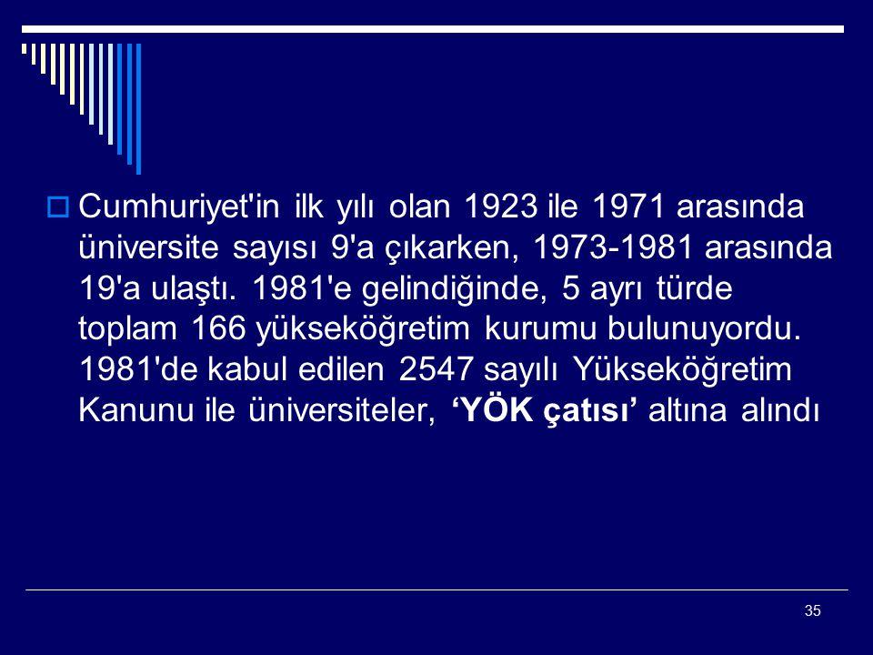 Cumhuriyet in ilk yılı olan 1923 ile 1971 arasında üniversite sayısı 9 a çıkarken, 1973-1981 arasında 19 a ulaştı.