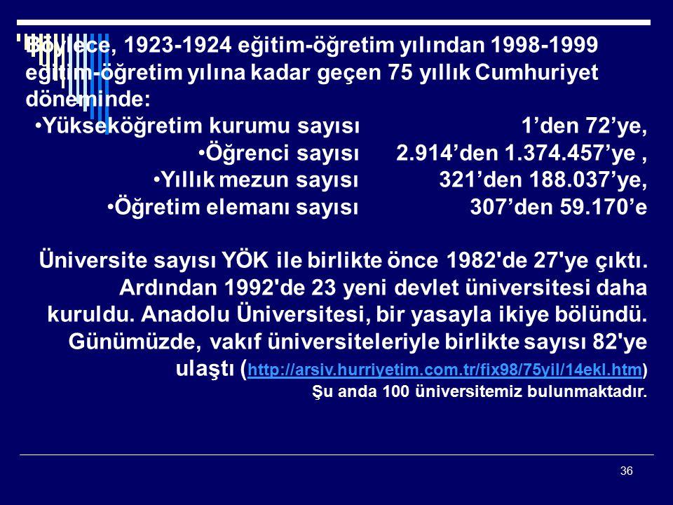 Böylece, 1923-1924 eğitim-öğretim yılından 1998-1999