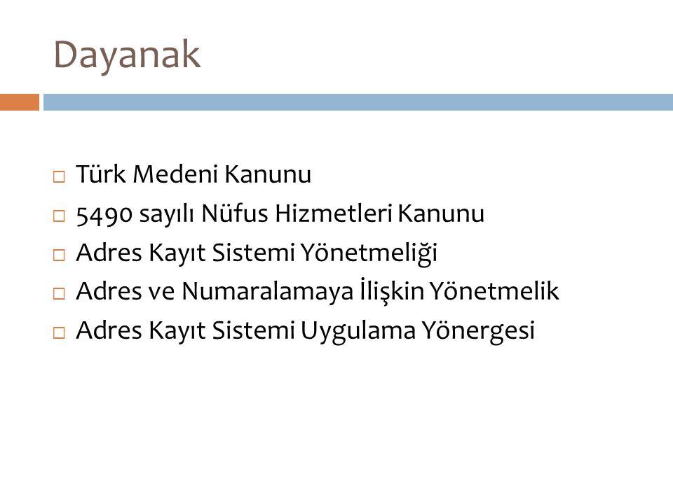 Dayanak Türk Medeni Kanunu 5490 sayılı Nüfus Hizmetleri Kanunu