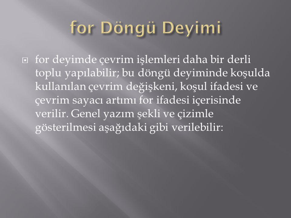 for Döngü Deyimi