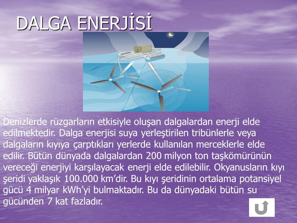 DALGA ENERJİSİ