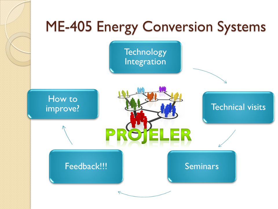 ME-405 Energy Conversion Systems