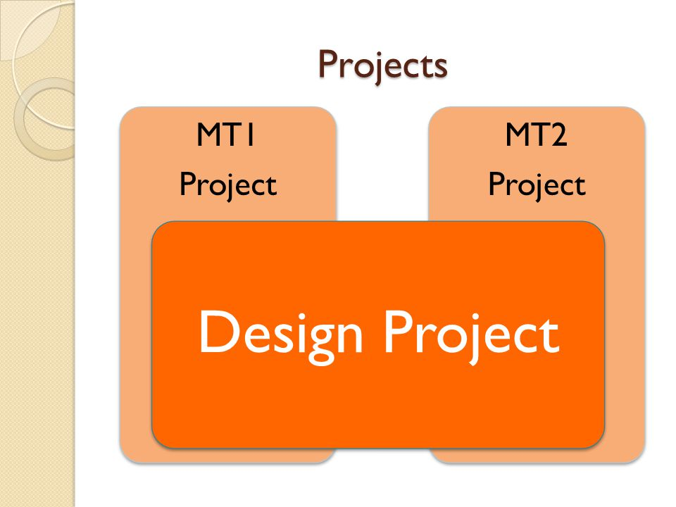 Projects MT2 Project MT1 Design Project