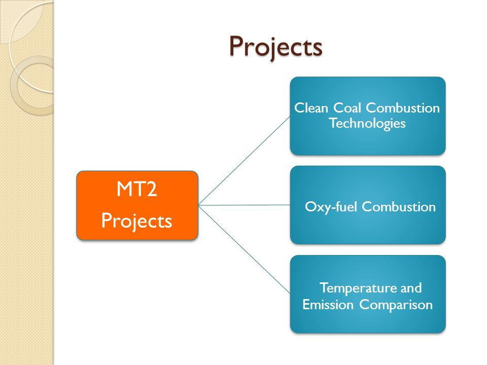 Projects Temperature and Emission Comparison MT2 Oxy-fuel Combustion