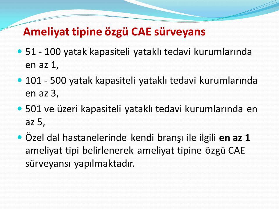 Ameliyat tipine özgü CAE sürveyans
