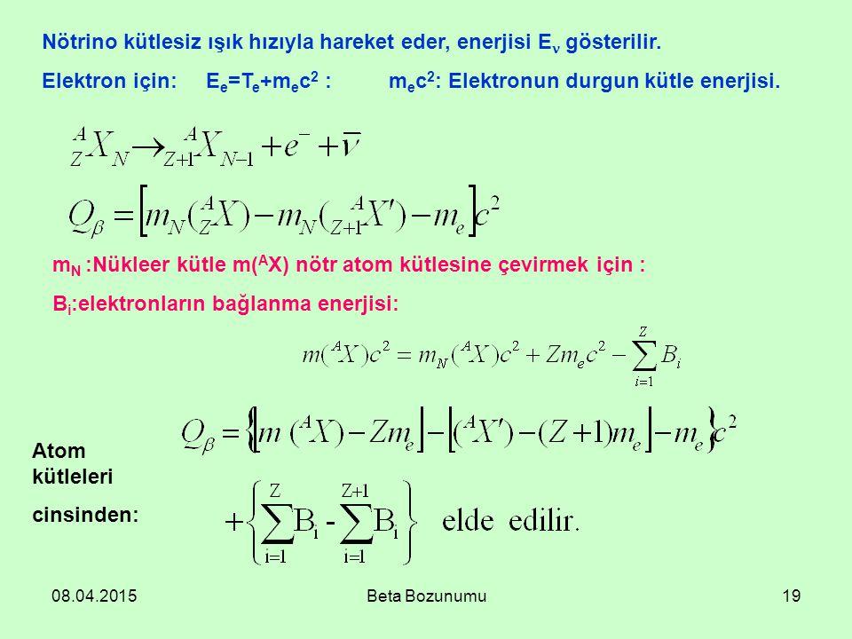 Nötrino kütlesiz ışık hızıyla hareket eder, enerjisi E gösterilir.