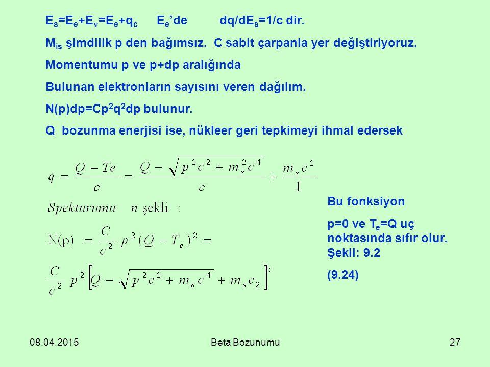 Es=Ee+E=Ee+qc Ee'de dq/dEs=1/c dir.