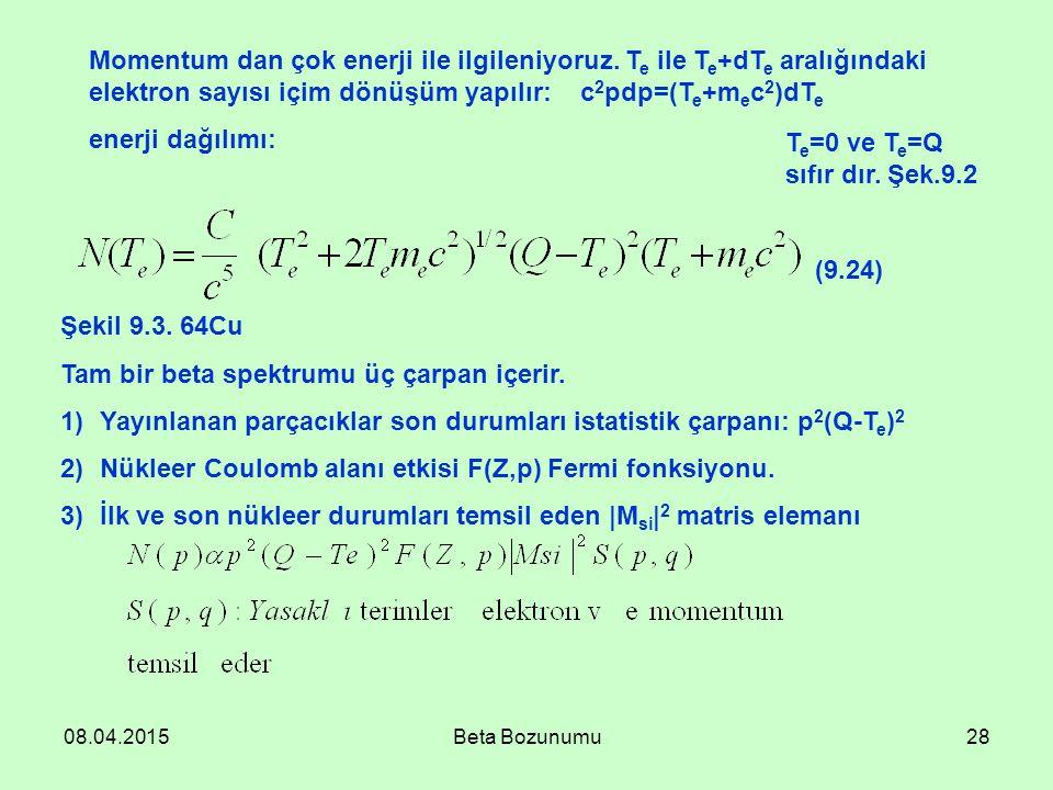 Te=0 ve Te=Q sıfır dır. Şek.9.2